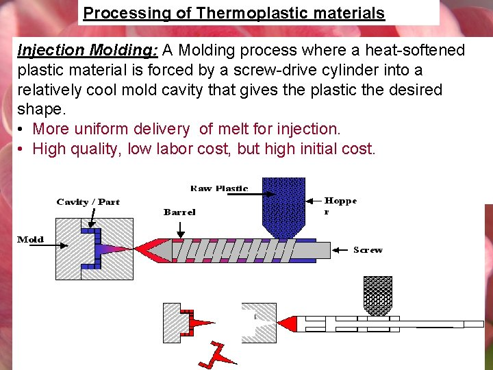 Processing of Thermoplastic materials Injection Molding: A Molding process where a heat-softened plastic material
