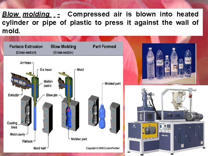 Blow molding - Compressed air is blown into heated cylinder or pipe of plastic
