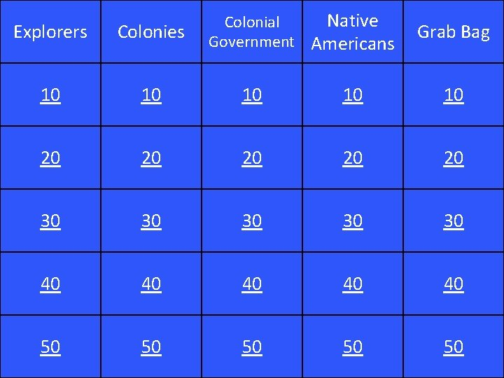 Native Colonial Government Americans Explorers Colonies Grab Bag 10 10 10 20 20 20