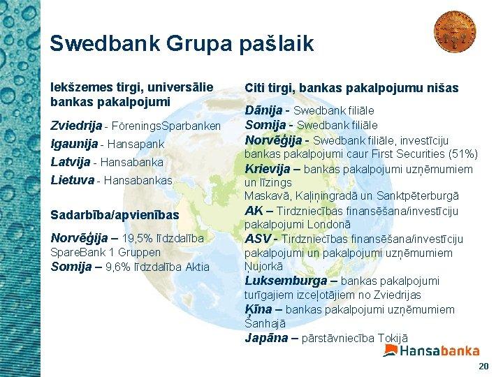 Swedbank Grupa pašlaik Iekšzemes tirgi, universālie bankas pakalpojumi Zviedrija - Förenings. Sparbanken Igaunija -