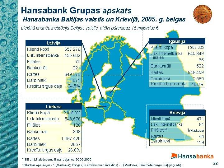 Hansabank Grupas apskats Hansabanka Baltijas valstīs un Krievijā, 2005. g. beigas Lielākā finanšu institūcija