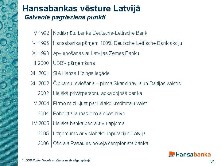 Hansabankas vēsture Latvijā Galvenie pagrieziena punkti V 1992 Nodibināta banka Deutsche-Lettische Bank VI 1996