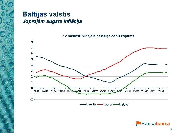 Baltijas valstis Joprojām augsta inflācija 7