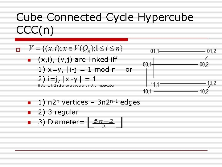 Cube Connected Cycle Hypercube CCC(n) o n (x, i), (y, j) are linked iff