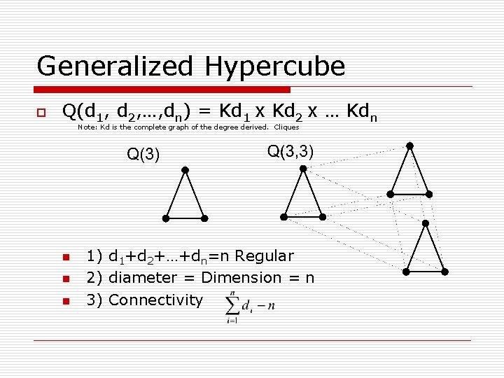 Generalized Hypercube o Q(d 1, d 2, …, dn) = Kd 1 x Kd