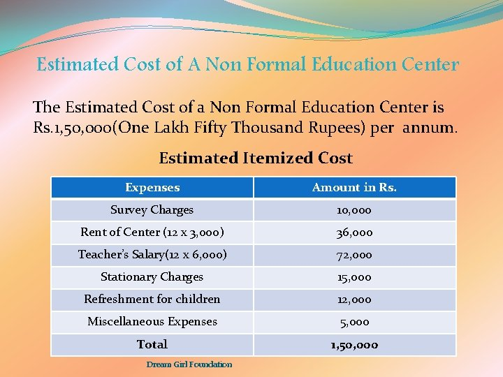 Estimated Cost of A Non Formal Education Center The Estimated Cost of a Non