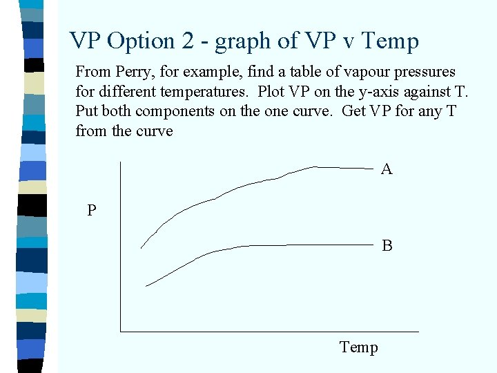 VP Option 2 - graph of VP v Temp From Perry, for example, find
