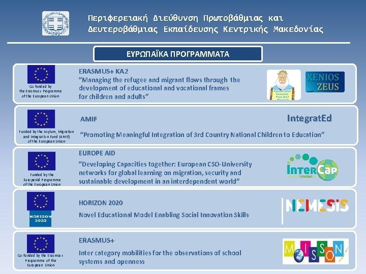 Περιφερειακή Διεύθυνση Πρωτοβάθμιας και Δευτεροβάθμιας Εκπαίδευσης Κεντρικής Μακεδονίας ΕΥΡΩΠΑΪΚΑ ΠΡΟΓΡΑΜΜΑΤΑ ERASMUS+ KA 2 Co-funded