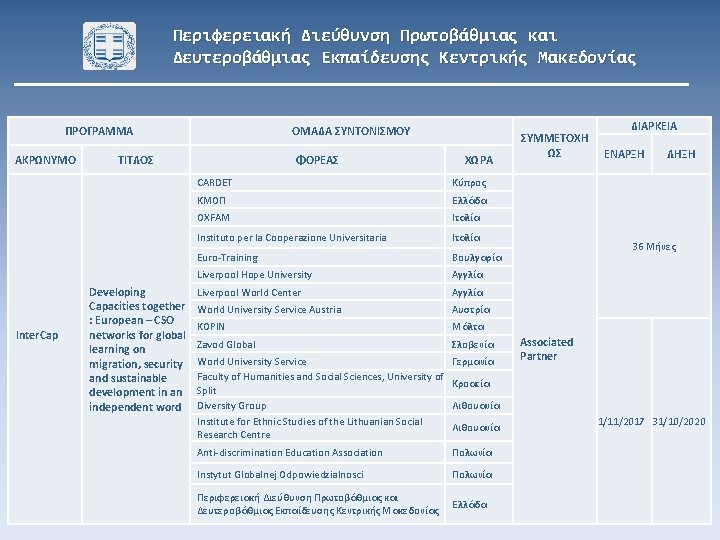 Περιφερειακή Διεύθυνση Πρωτοβάθμιας και Δευτεροβάθμιας Εκπαίδευσης Κεντρικής Μακεδονίας ΠΡΟΓΡΑΜΜΑ ΑΚΡΩΝΥΜΟ Inter. Cap ΟΜΑΔΑ ΣΥΝΤΟΝΙΣΜΟΥ