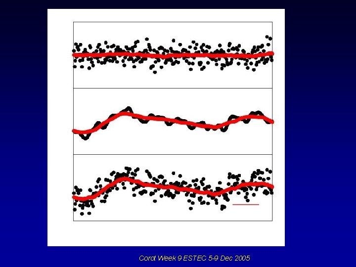 Corot Week 9 ESTEC 5 -9 Dec 2005