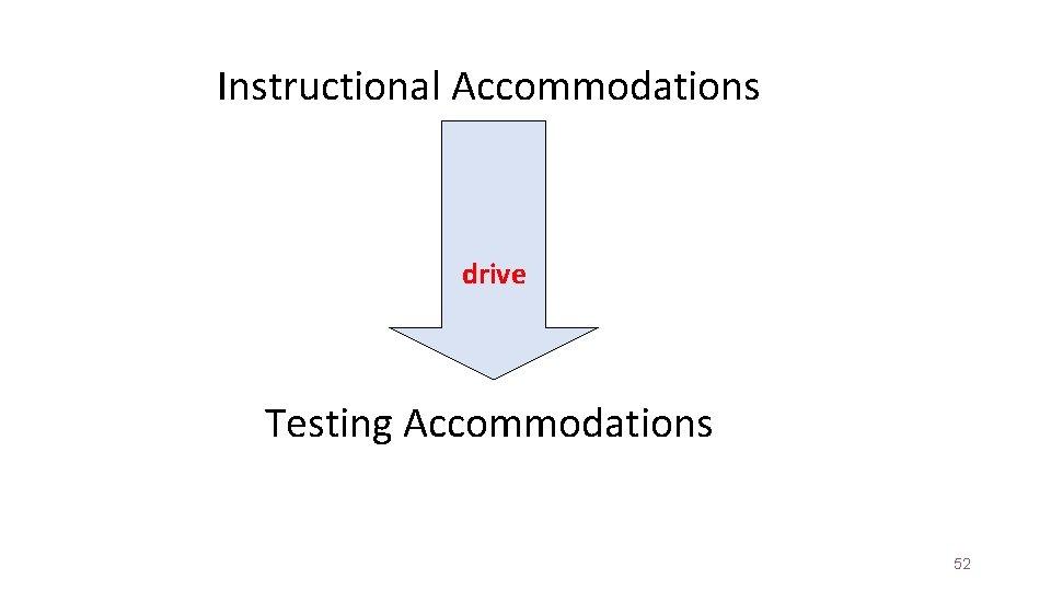 Instructional Accommodations drive Testing Accommodations 52