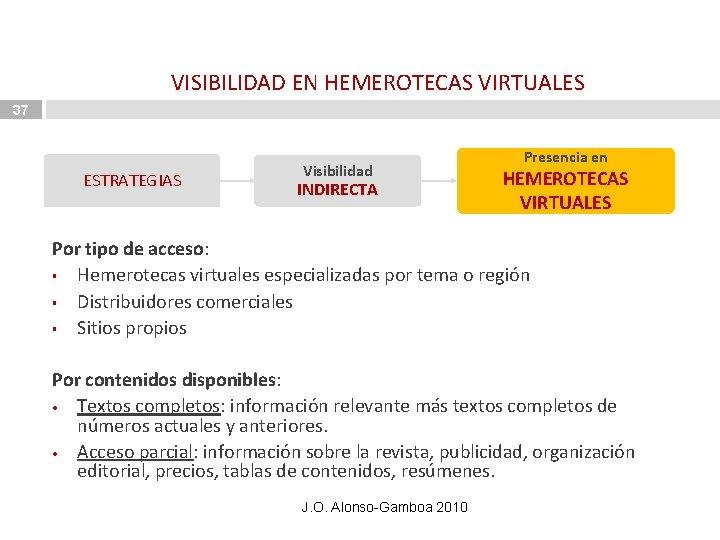 VISIBILIDAD EN HEMEROTECAS VIRTUALES 37 ESTRATEGIAS Visibilidad INDIRECTA Presencia en HEMEROTECAS VIRTUALES Por tipo