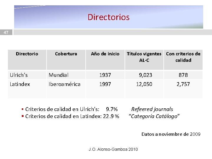 Directorios 47 Directorio Cobertura Año de inicio Títulos vigentes Con criterios de AL-C calidad