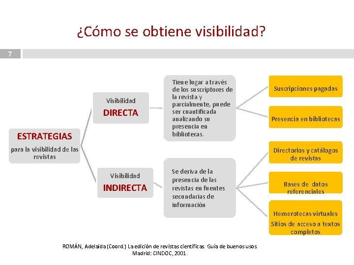 ¿Cómo se obtiene visibilidad? 7 Visibilidad DIRECTA ESTRATEGIAS Tiene lugar a través de los