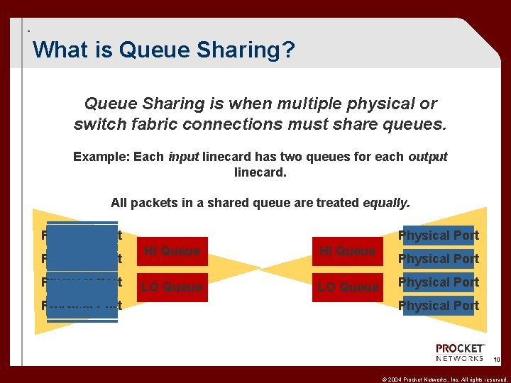 What is Queue Sharing? Queue Sharing is when multiple physical or switch fabric connections