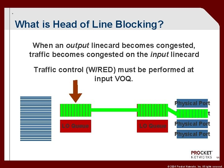 What is Head of Line Blocking? When an output linecard becomes congested, traffic becomes