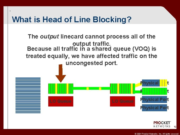 What is Head of Line Blocking? The output linecard cannot process all of the