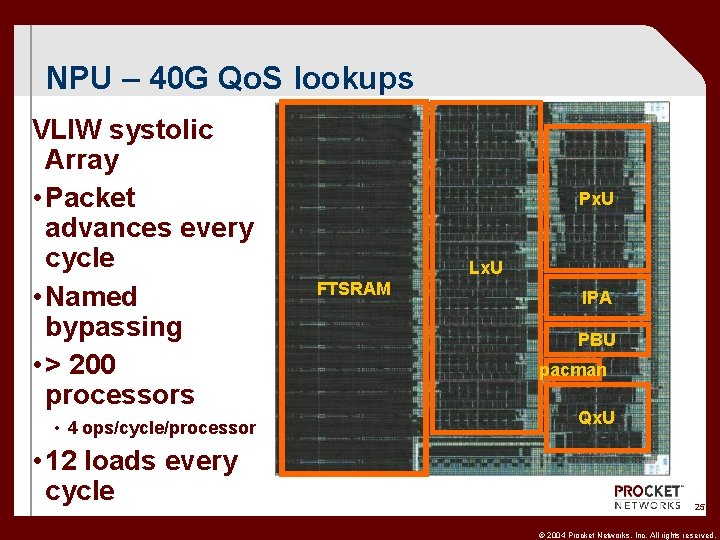 NPU – 40 G Qo. S lookups VLIW systolic Array • Packet advances every