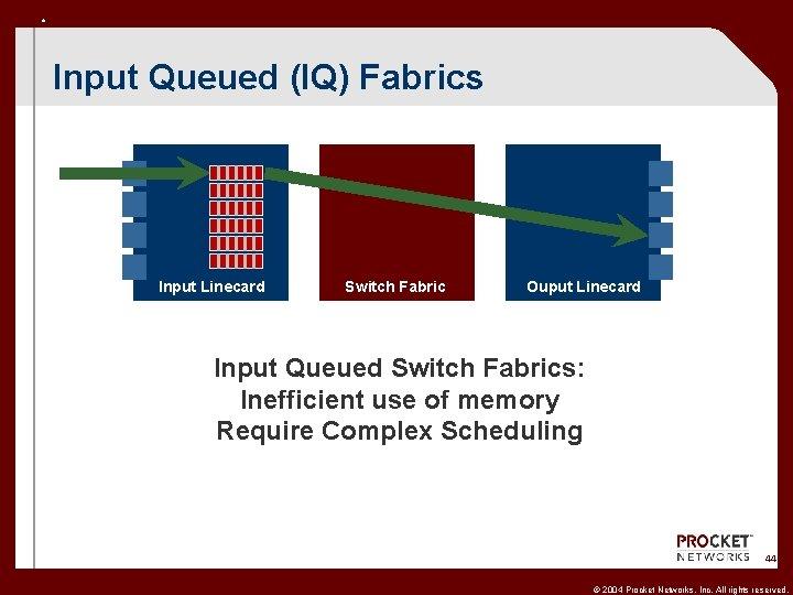 Input Queued (IQ) Fabrics Input Linecard Switch Fabric Ouput Linecard Input Queued Switch Fabrics: