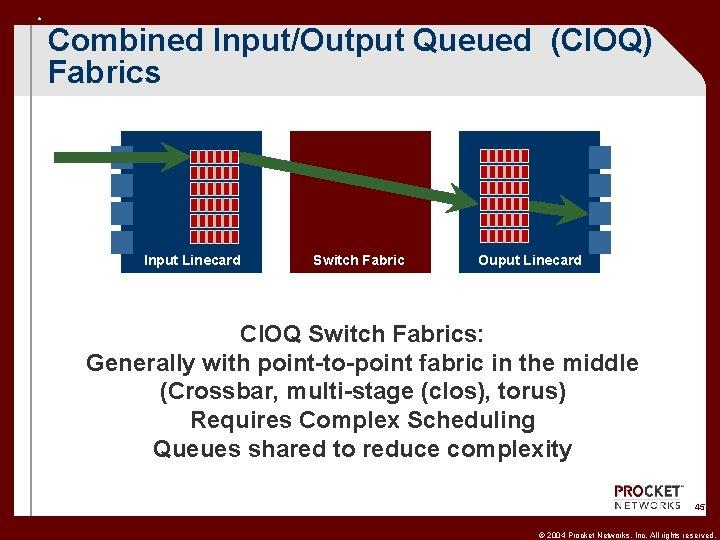 Combined Input/Output Queued (CIOQ) Fabrics Input Linecard Switch Fabric Ouput Linecard CIOQ Switch Fabrics: