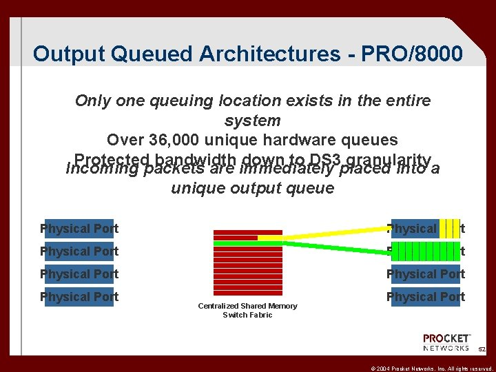 Output Queued Architectures - PRO/8000 Only one queuing location exists in the entire system