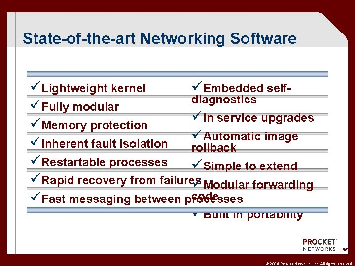 State-of-the-art Networking Software üEmbedded selfüLightweight kernel diagnostics üFully modular ü In service upgrades üMemory