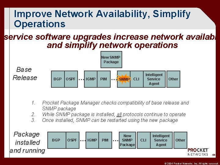 Improve Network Availability, Simplify Operations n-service software upgrades increase network availabili and simplify network