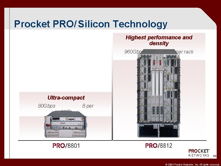 Procket PRO/ Silicon Technology Highest performance and density 960 Gbps 2 per rack Ultra-compact