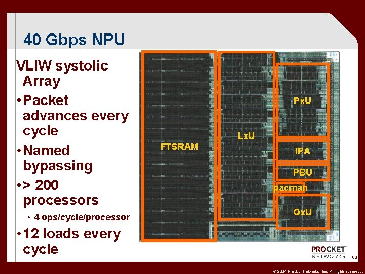 40 Gbps NPU VLIW systolic Array • Packet advances every cycle • Named bypassing