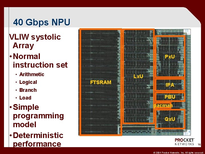 40 Gbps NPU VLIW systolic Array • Normal instruction set • • Px. U