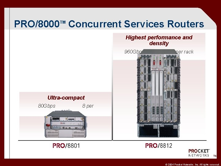 PRO/8000 TM Concurrent Services Routers Highest performance and density 960 Gbps 2 per rack