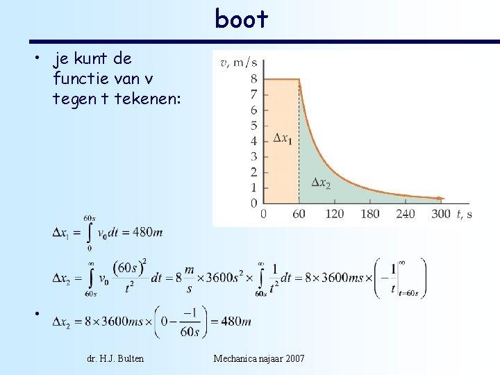 boot • je kunt de functie van v tegen t tekenen: • dr. H.