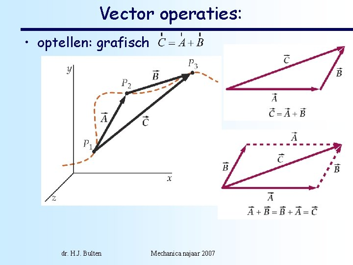 Vector operaties: • optellen: grafisch dr. H. J. Bulten Mechanica najaar 2007