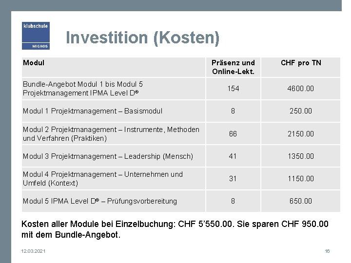 Investition (Kosten) Modul Präsenz und Online-Lekt. CHF pro TN 154 4600. 00 Modul 1