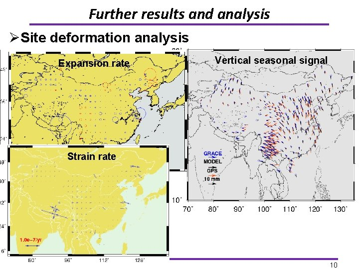 Further results and analysis ØSite deformation analysis Expansion rate Vertical seasonal signal Strain rate