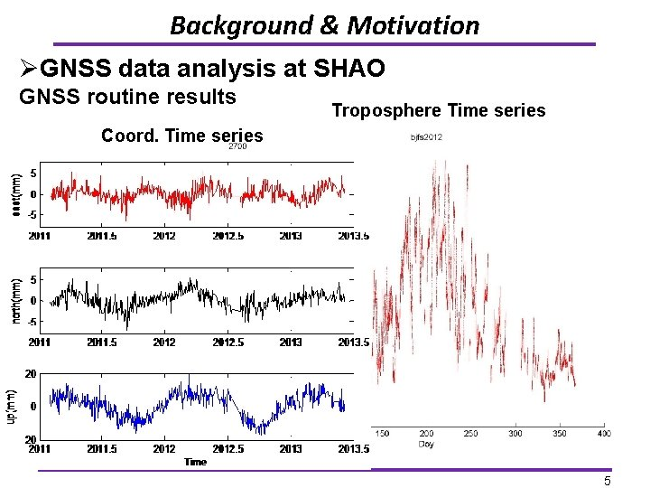 Background & Motivation ØGNSS data analysis at SHAO GNSS routine results Troposphere Time series