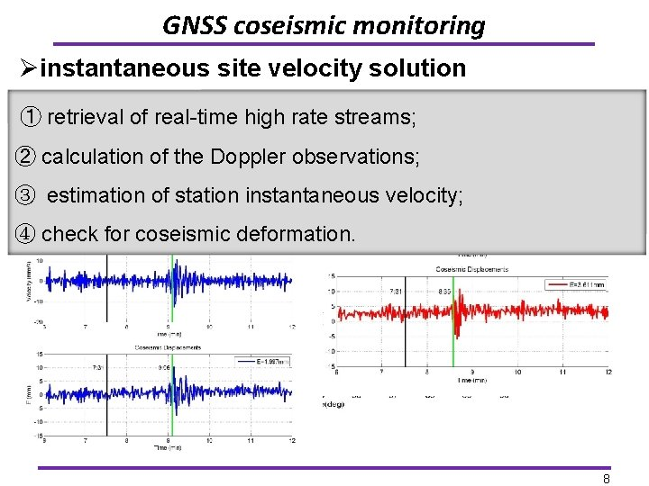 GNSS coseismic monitoring Øinstantaneous site velocity solution Xinjiang Ms 6. 6 earthquake on June