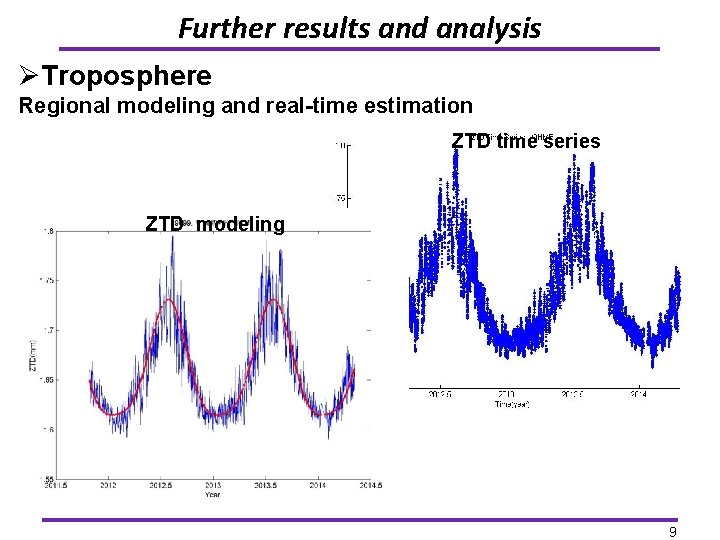 Further results and analysis ØTroposphere Regional modeling and real-time estimation ZTD time series ZTD
