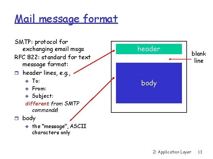 Mail message format SMTP: protocol for exchanging email msgs RFC 822: standard for text