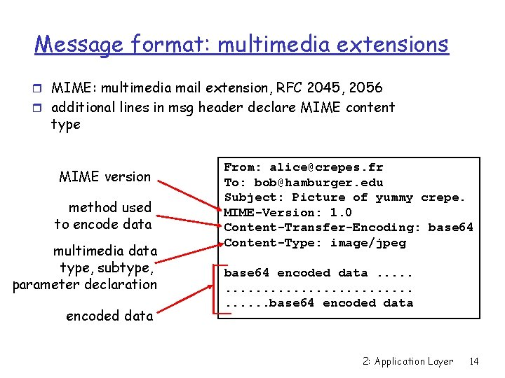 Message format: multimedia extensions r MIME: multimedia mail extension, RFC 2045, 2056 r additional