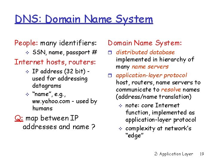 DNS: Domain Name System People: many identifiers: v SSN, name, passport # Internet hosts,