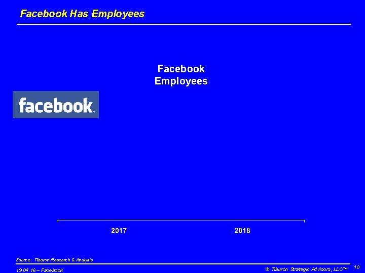 Facebook Has Employees Facebook Employees Source: Tiburon Research & Analysis 19. 04. 16 –