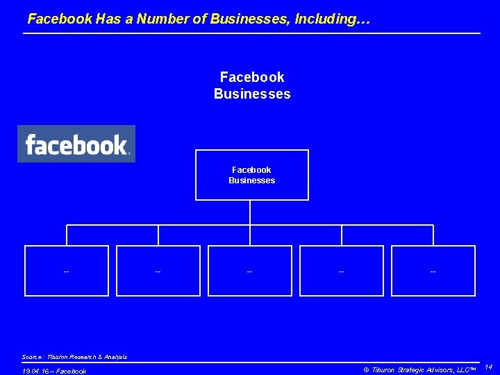 Facebook Has a Number of Businesses, Including… Facebook Businesses -- -- -- Source: Tiburon