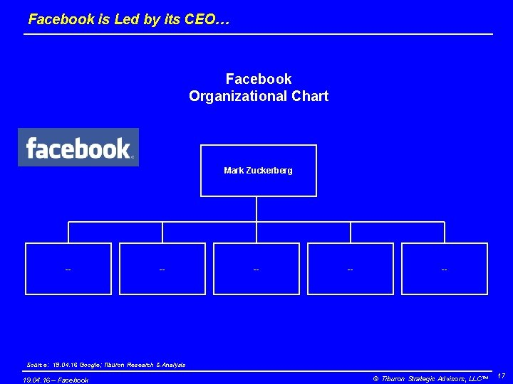 Facebook is Led by its CEO… Facebook Organizational Chart Mark Zuckerberg -- -- --
