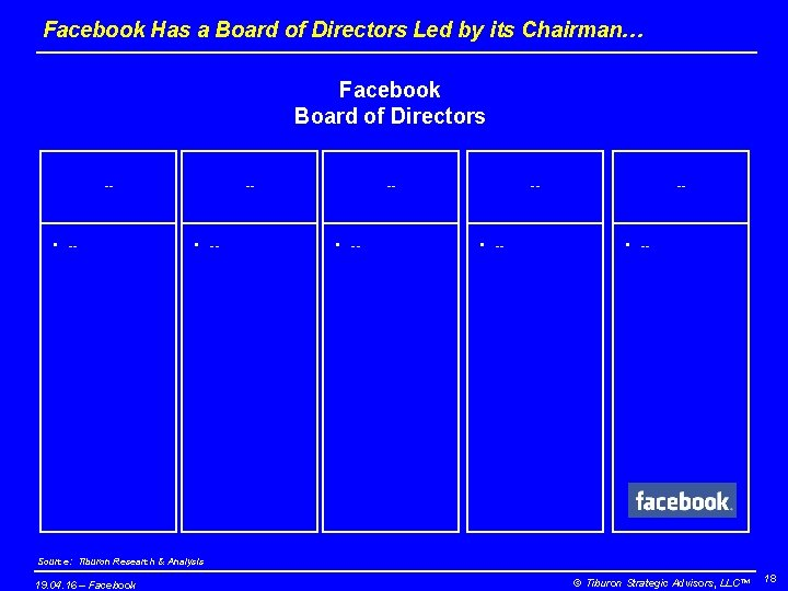 Facebook Has a Board of Directors Led by its Chairman… Facebook Board of Directors