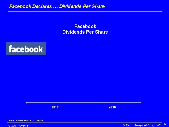 Facebook Declares … Dividends Per Share Facebook Dividends Per Share Source: Tiburon Research &