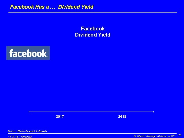 Facebook Has a … Dividend Yield Facebook Dividend Yield Source: Tiburon Research & Analysis