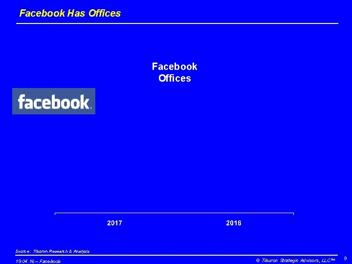 Facebook Has Offices Facebook Offices Source: Tiburon Research & Analysis 19. 04. 16 –
