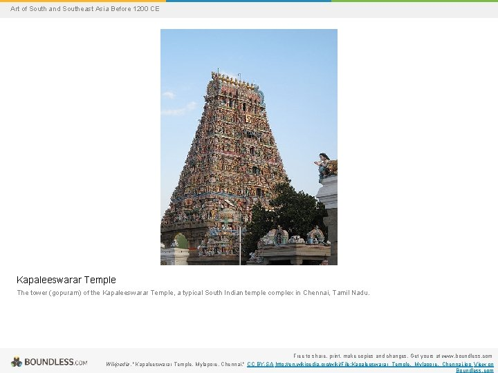 Art of South and Southeast Asia Before 1200 CE Kapaleeswarar Temple The tower (gopuram)