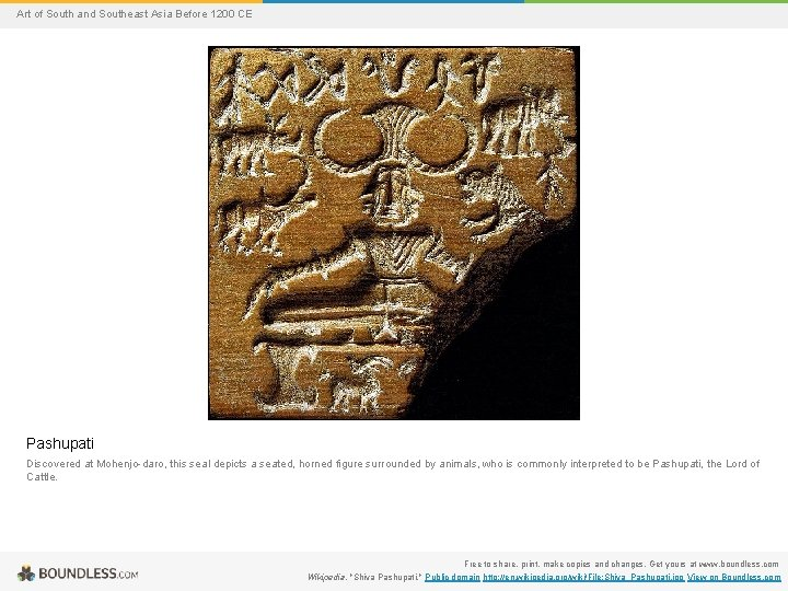 Art of South and Southeast Asia Before 1200 CE Pashupati Discovered at Mohenjo-daro, this